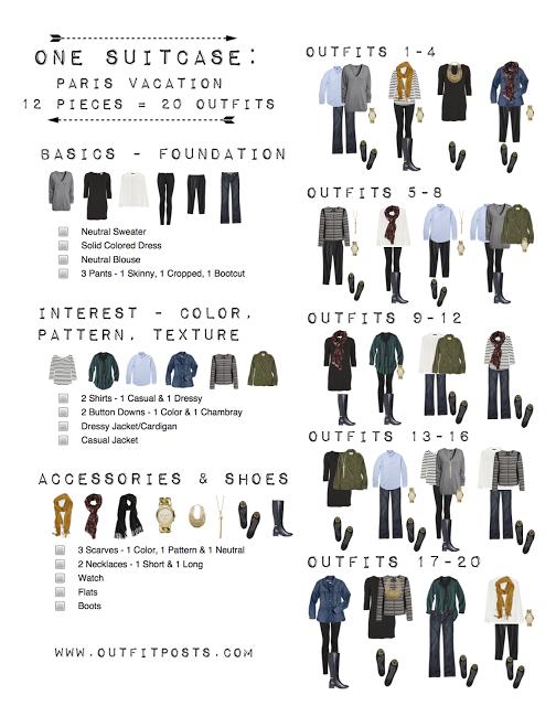 Panduan Outfit Selama Berlibur