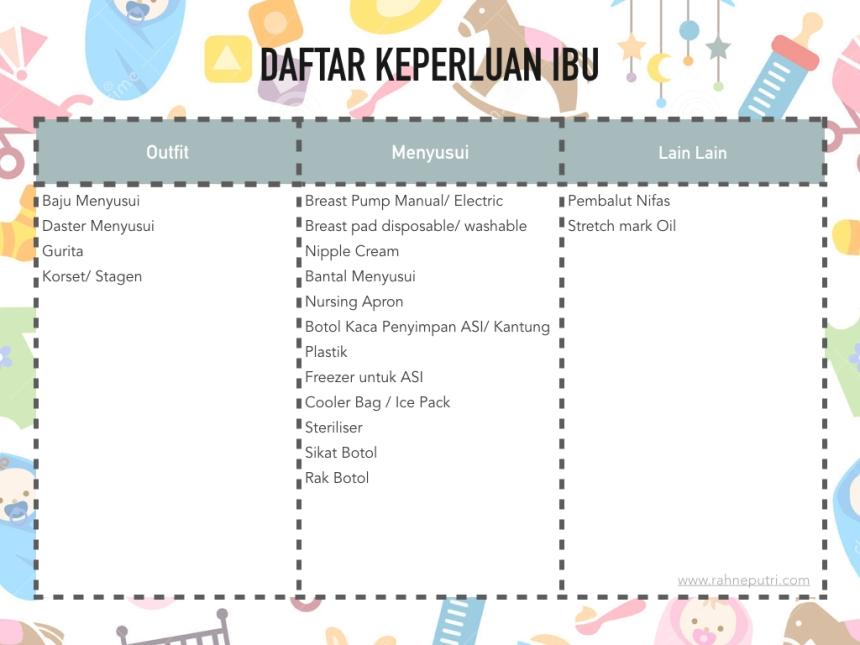 List Keperluan Ibu.001