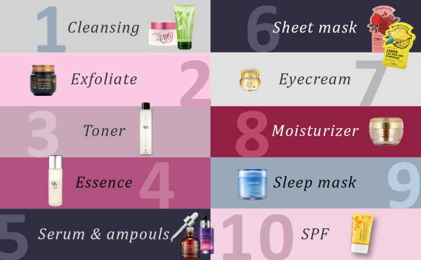 10-step-skin-care-routine-from-korea-k-beauty-europe-825x510